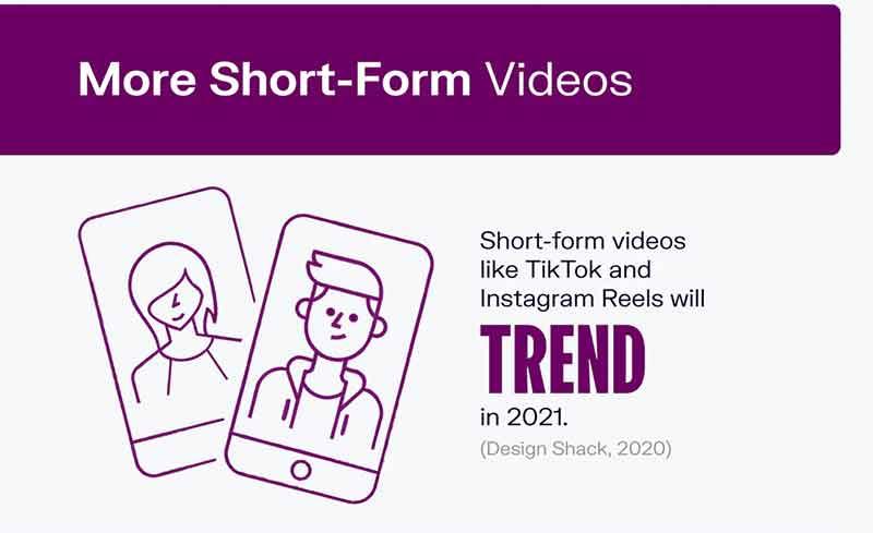 Short-Form Videos