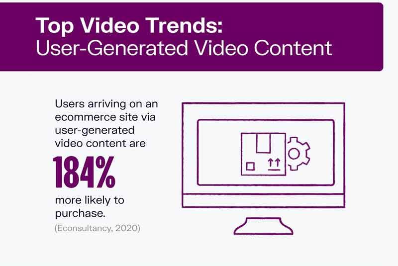 Top Video Trends