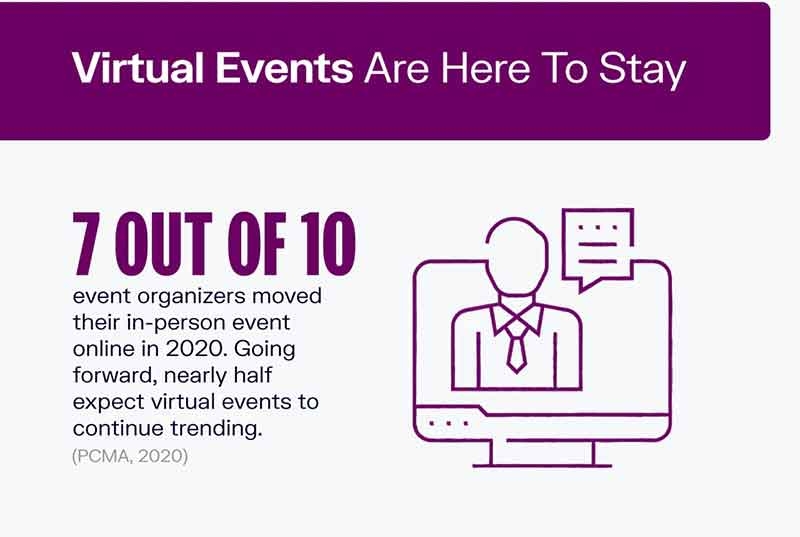 Virtual Events Are Here To Stay